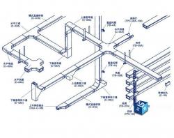 电缆桥架结构图